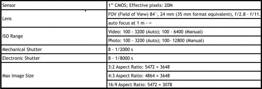 Basic Still Picture Specs of Phantom 4 Pro