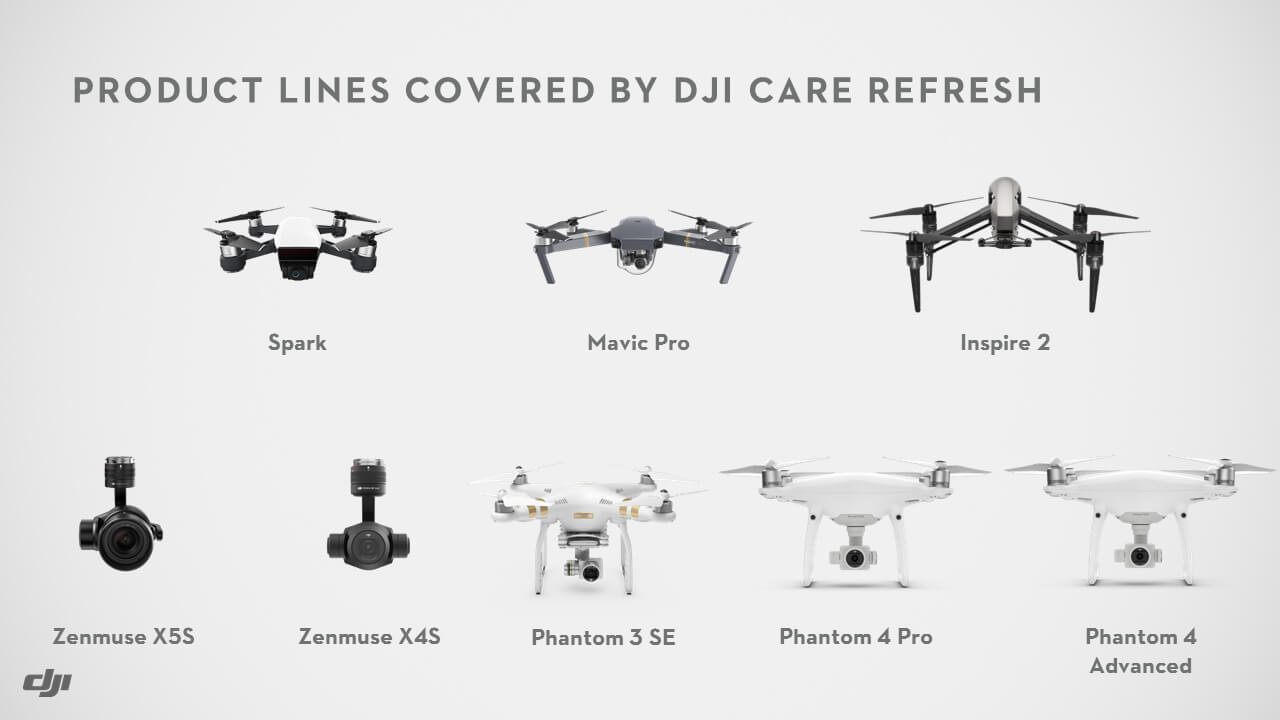 DJI Care Refresh Covered Products